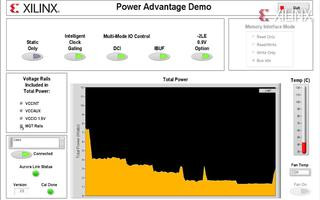 Xilinx Power Advantage采用...