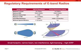 小型蜂窝的无线回程容量解决方案