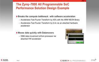 使用Zynq-7000 All Programmable SoC实现DSP功能的软件加速