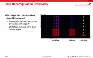 UltraScale器件的扩展功能和系统要求