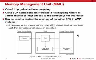 如何在Zynq Cortex A9处理器之间执行处理器间通信