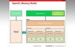 OpenCL内存架构实现了计算设备的通用性