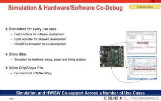 Zynq-7000 All Programmable SoC的开发工具概述