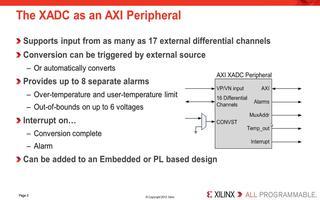 Xilinx集成模数转换器的电压和温度测量