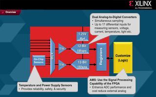 关于模拟混合信号的特点与应用概述