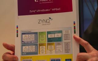 ZynqSoC的All Programmable...