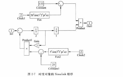 滑模变结构控制MATLAB仿真电子教材免费下载