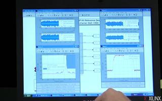 Avnet Spartan-6 FPGA DSP开发套件的性能特点与应用介绍