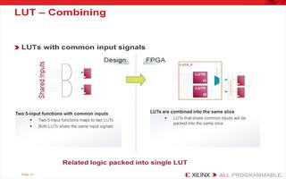 Spartan-6 FPGA HDL编码技术的特...