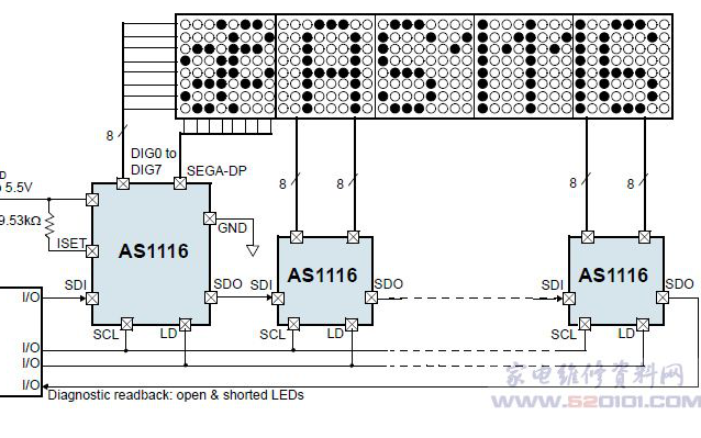 8x8矩阵显示LED驱动芯片AS1116