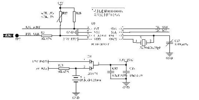 RTC时钟偶发性延时和超前现象解决方案