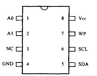 如何利用AVR单片机实现AT24C256的数据高速稳定的读取
