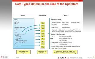 Vivado HLS深入技术助于降低整体系统功耗,提高系统性能