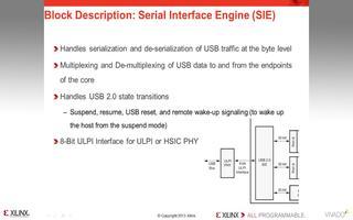 AXI USB 2.0器件IP及嵌入式IP目录...