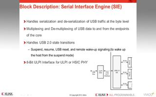 AXI USB 2.0器件IP及嵌入式IP目录介绍