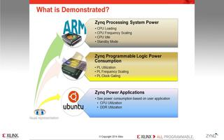 Zynq-7000 All Programmab...