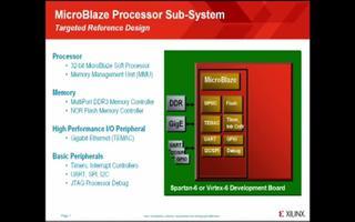 Spartan-6 FPGA嵌入式套件的功能特性...