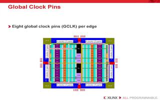 Spartan-6 FPGA中的DCM功能介绍