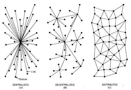 为什么说OpenCAP是分散式的而不是分布式的