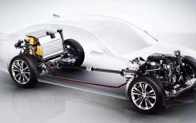 我国有了全新独立自主知识产权的新能源汽车的核心部...