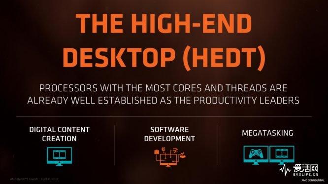 AMD线程割裂者1950X+玩家国度Zenith...