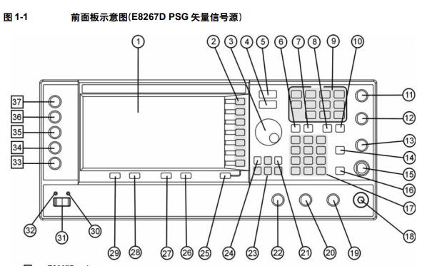 E8257D和E8267D PSG信号源的用户指南资料免费下载