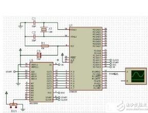 STM32单片机如何通过定时器的控制输出PWM