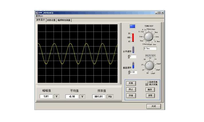 解析虛擬示波器的組成部分及優勢方面