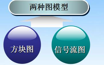 控制系统的方块图详细资料免费下载