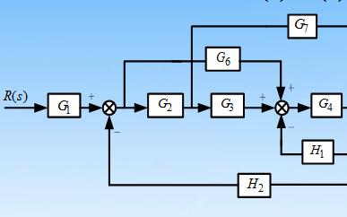 自动控制系统控制工程教程之信号流程图的资料说明