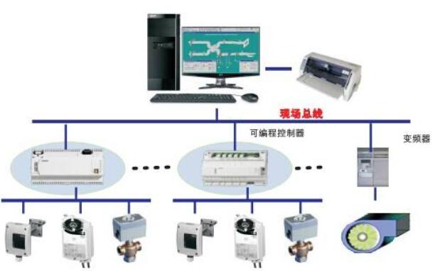 控制系统的动态特性动态响应分析的详细课件资料免费下载