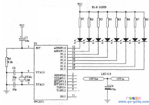 如何用用C语言编写的单片机来控制流水灯