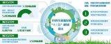 推动可再生能源发展是新时代的新要求