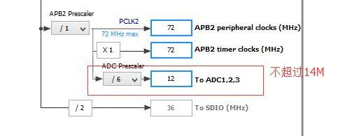 STM32的ADC单次转换设计