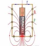 最简单的单极电动机原理分析