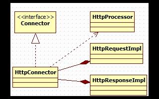 默认连接器的UML图和流程分析