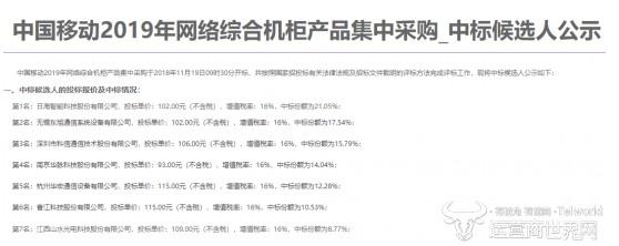中国移动公布网络综合机柜采购中标结果日海智能中标...
