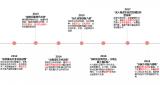 盘点中国农业物联网产业现状