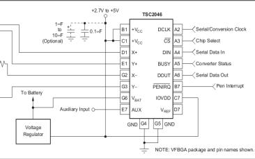 如何使用STM32的FSMC接口驱动LCD屏的详细资料概述