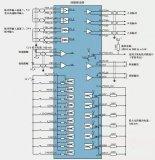 PLC控制伺服电机实例分析