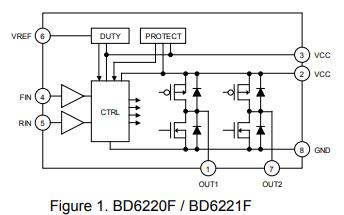 BD622X直流电刷马达驱动器的数据手册免费下载