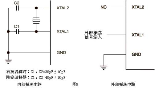 AT89C51高性能CMOS 8位单片机的中文数据手册免费下载