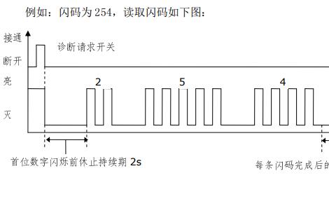 BOSCH共轨系统EDC17 Basic版通用机械专用故障码列表资料免费下载