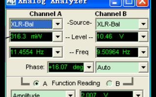 音頻六大基本的測量詳細介紹資料免費下載