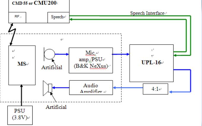 音频测试和音频测试系统的的介绍和使用说明及实例说明
