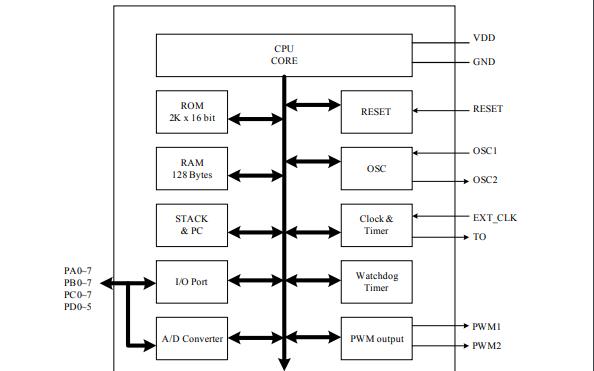 MK7A23P高性能8位微控制器的中文数据手册免费下载