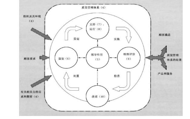 IATF16949-2016中文版汽车质量管理体系标准资料免费下载