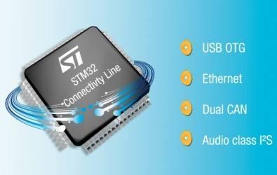 基于STM32单片机的USB时钟配置设计