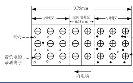 半导体二极管的介绍及其应用的详细资料说明