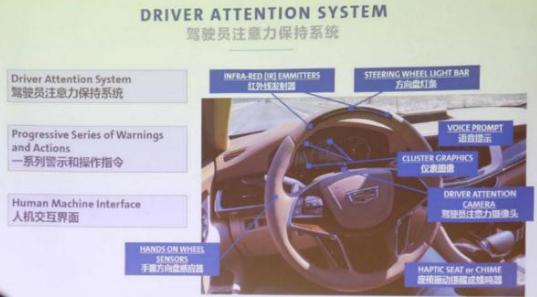 人脸识别技术应用到汽车场景 提升了驾驶员的用车体...